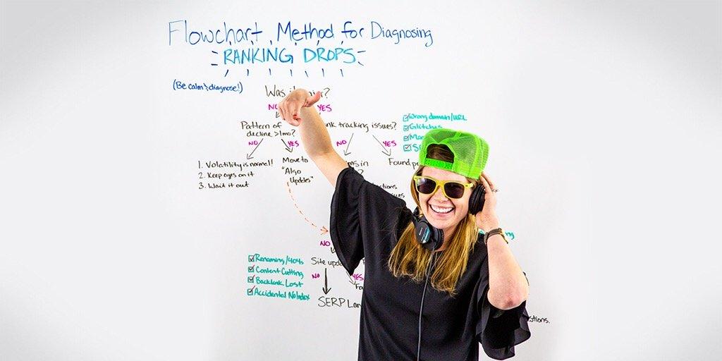 Utilisation de la méthode de l'organigramme pour diagnostiquer les baisses de classement - Best of Whiteboard Friday