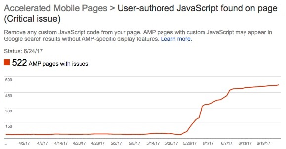 Comment Installer Google Analytics Sur Vos Pages Amp